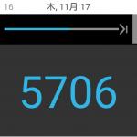 スマートフォンの業務利用動向調査