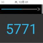Nexus7(2012)起動不能